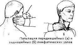 Диагностика патологического состояния