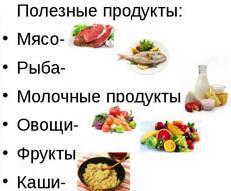 Список полезных продуктов