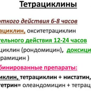 Тетрациклиновая группа антибиотиков